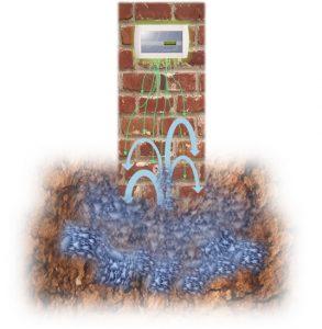 umidità di risalita nei muri e colonne